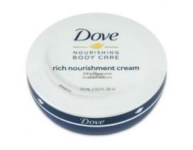 Dove Intensive Nourishing Care Cream (India) - Case