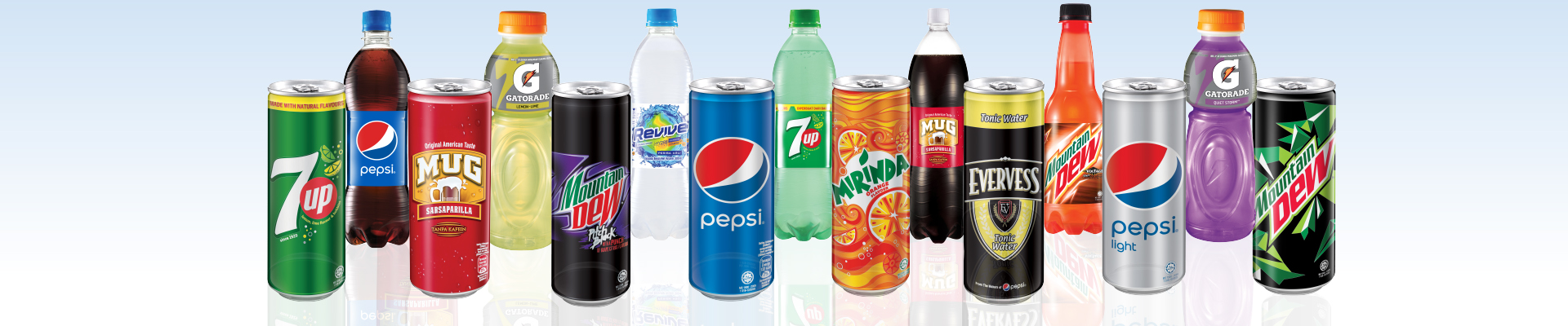 Online Wholesale Soft Drinks, Beverages in SG - DirectWholesale